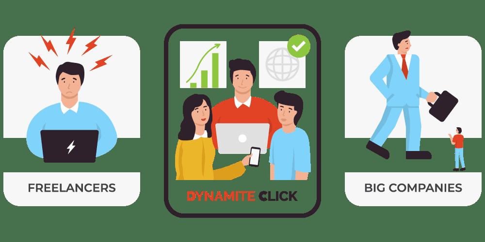 Dynamite Click Phoenix Web Design Team